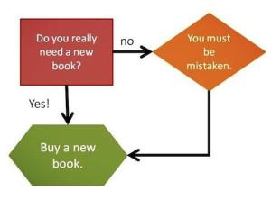 New Book Flowchart